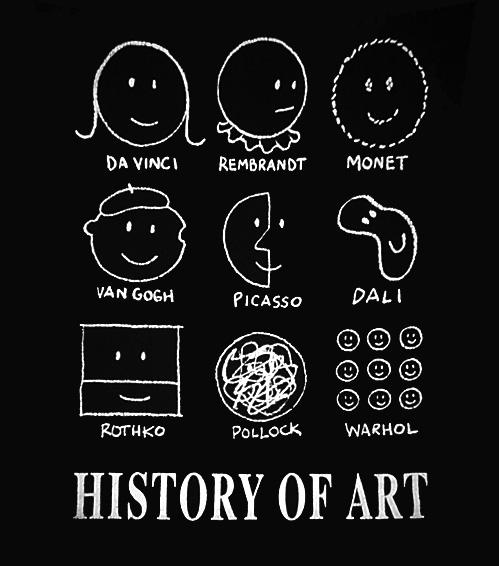 history of art History of Art